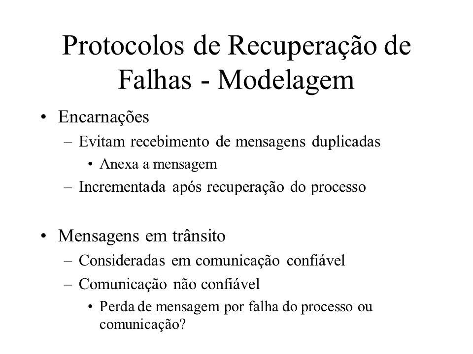 Protocolos de Recuperação de Falhas - Modelagem Determinismo –Protocolos de logging –Recriar os eventos não-determinísticos Determinantes dos eventos Armazém estável Coleta de lixo