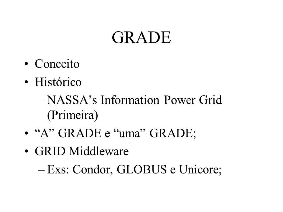 GRADE Conceito Histórico –NASSA's Information Power Grid (Primeira) A GRADE e uma GRADE; GRID Middleware –Exs: Condor, GLOBUS e Unicore;