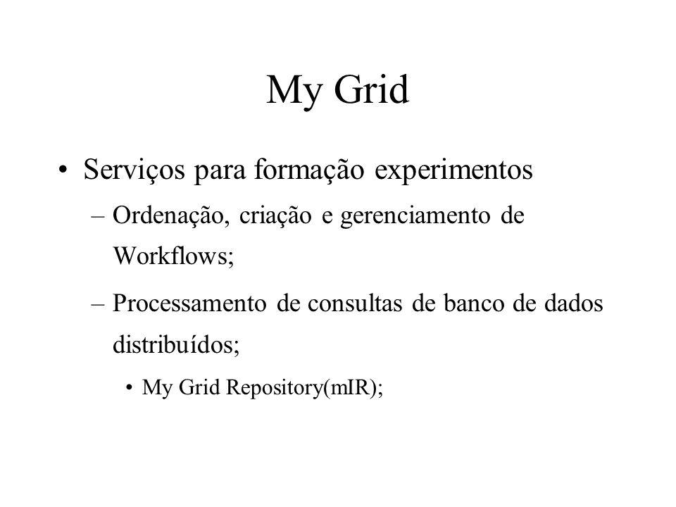 My Grid Serviços para formação experimentos –Ordenação, criação e gerenciamento de Workflows; –Processamento de consultas de banco de dados distribuídos; My Grid Repository(mIR);