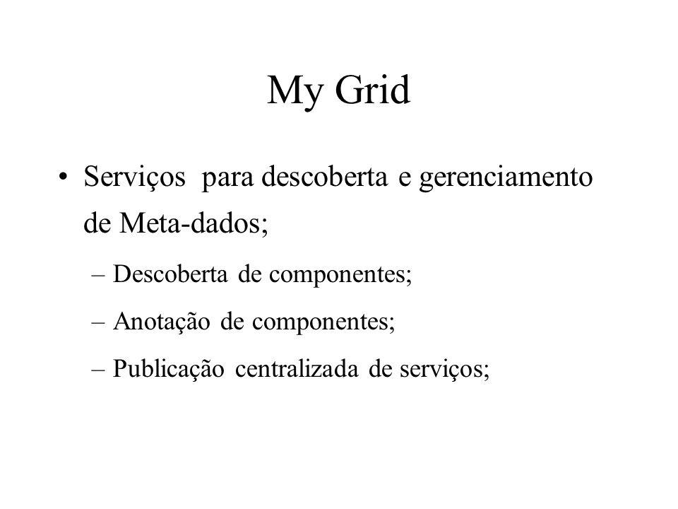 My Grid Serviços para descoberta e gerenciamento de Meta-dados; –Descoberta de componentes; –Anotação de componentes; –Publicação centralizada de serviços;