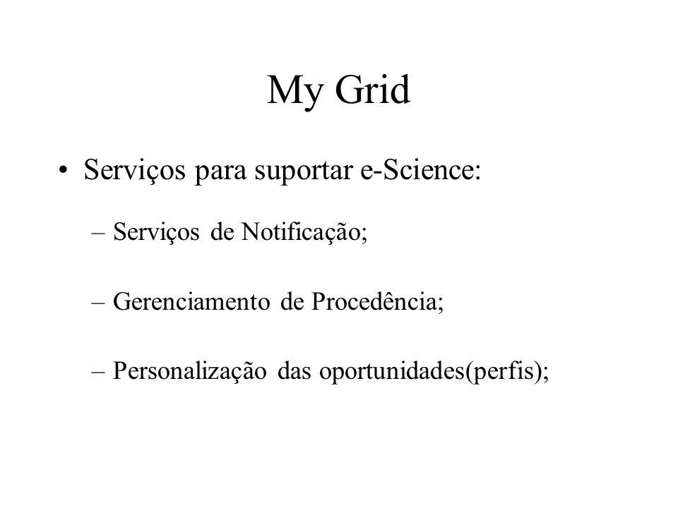 My Grid Serviços para suportar e-Science: –Serviços de Notificação; –Gerenciamento de Procedência; –Personalização das oportunidades(perfis);