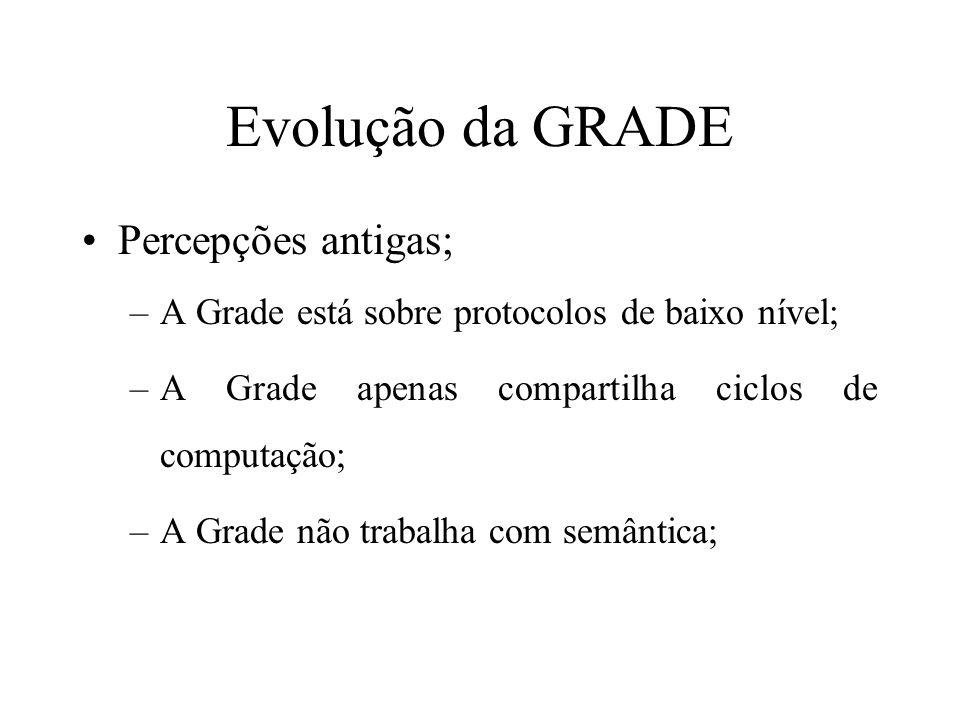 Evolução da GRADE Percepções antigas; –A Grade está sobre protocolos de baixo nível; –A Grade apenas compartilha ciclos de computação; –A Grade não trabalha com semântica;