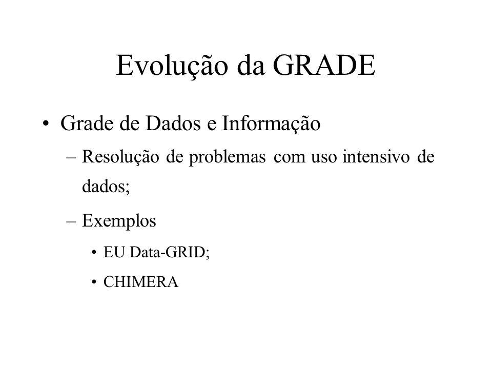 Evolução da GRADE Grade de Dados e Informação –Resolução de problemas com uso intensivo de dados; –Exemplos EU Data-GRID; CHIMERA