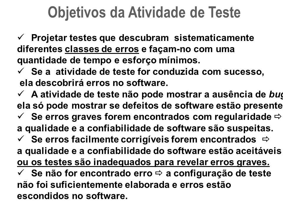 Projetar testes que descubram sistematicamente diferentes classes de erros e façam-no com uma quantidade de tempo e esforço mínimos. Se a atividade de
