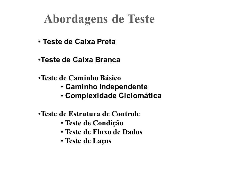 Abordagens de Teste Teste de Caixa Preta Teste de Caixa Branca Teste de Caminho Básico Caminho Independente Complexidade Ciclomática Teste de Estrutura de Controle Teste de Condição Teste de Fluxo de Dados Teste de Laços