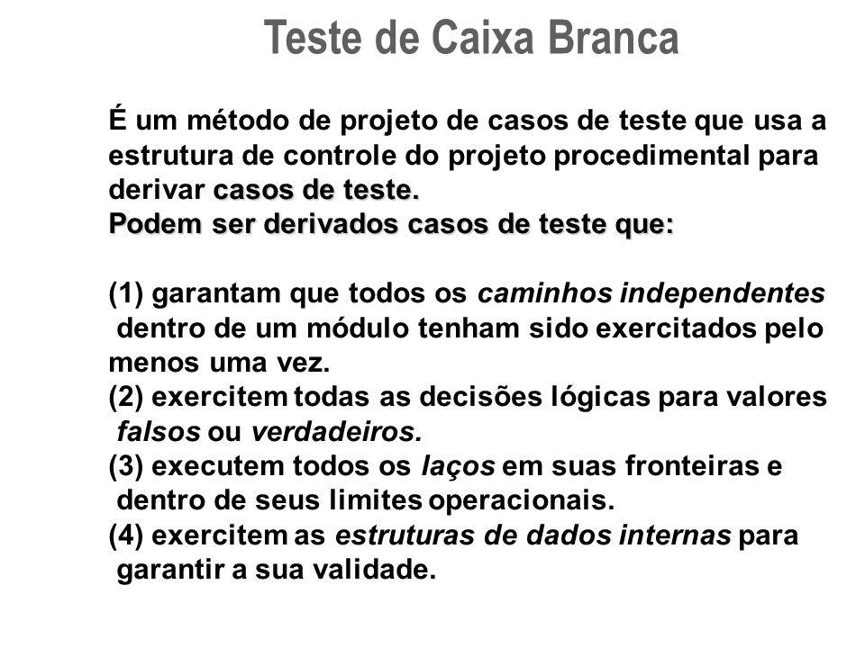 Teste de Caixa Branca É um método de projeto de casos de teste que usa a estrutura de controle do projeto procedimental para casos de teste. derivar c