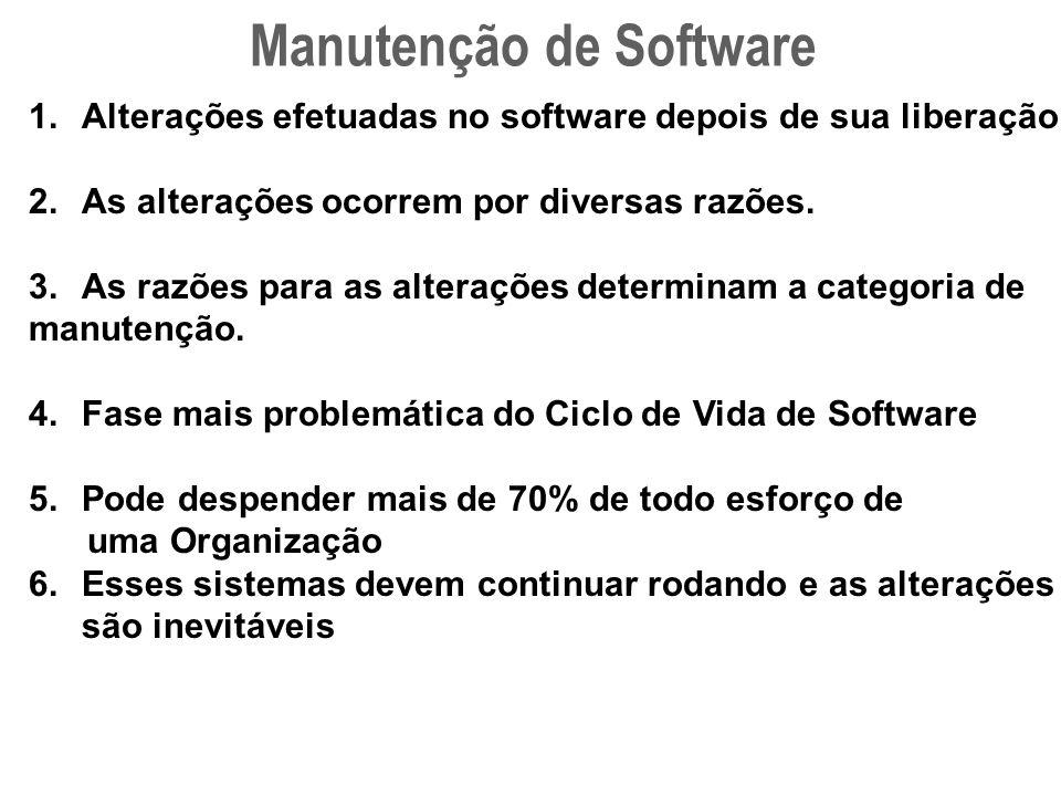 Manutenção de Software 1.Alterações efetuadas no software depois de sua liberação. 2.As alterações ocorrem por diversas razões. 3.As razões para as al