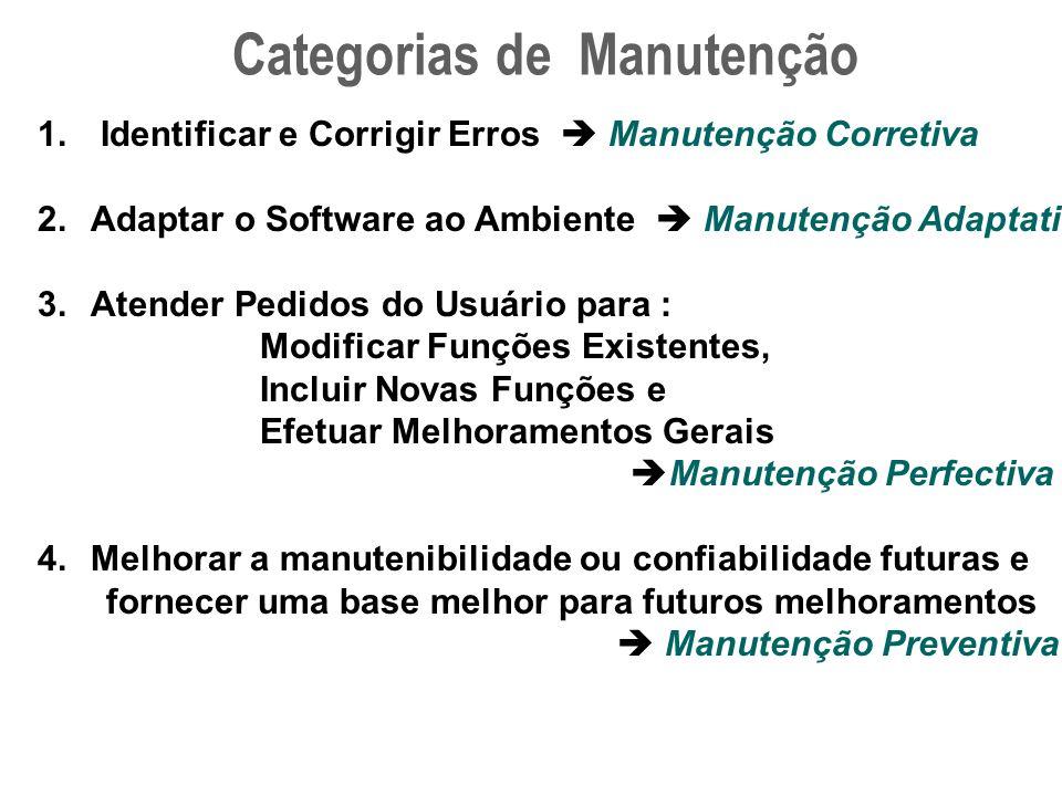 Categorias de Manutenção 1. Identificar e Corrigir Erros  Manutenção Corretiva 2.Adaptar o Software ao Ambiente  Manutenção Adaptativa 3.Atender Ped