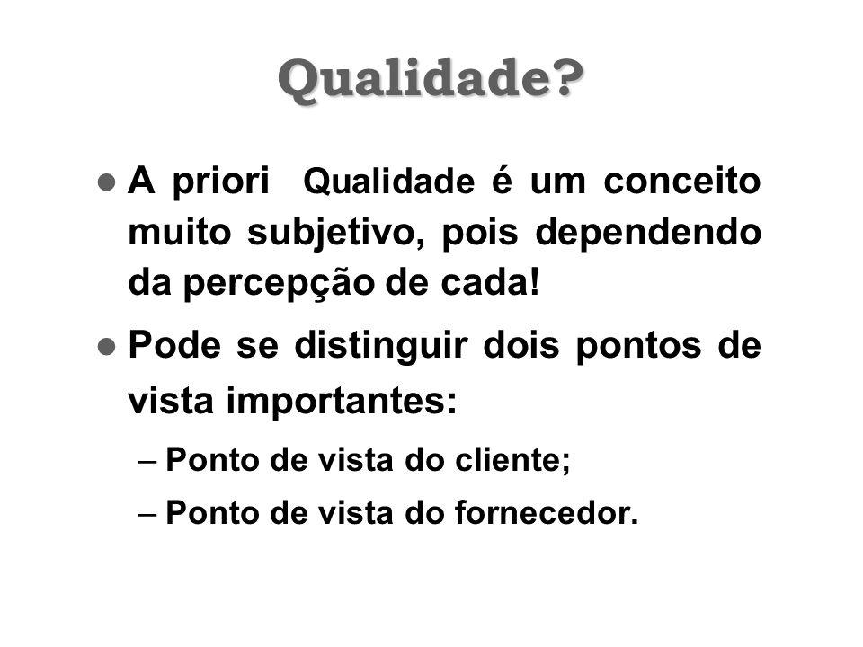 Qualidade.A priori Qualidade é um conceito muito subjetivo, pois dependendo da percepção de cada.