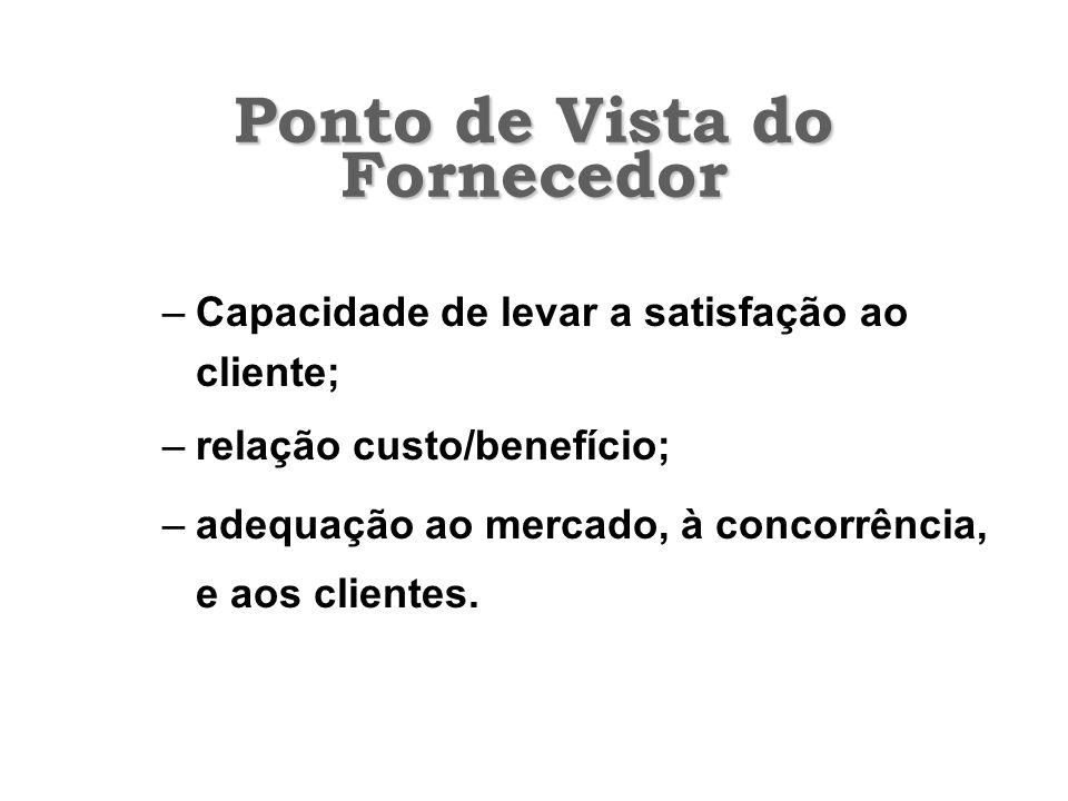 Ponto de Vista do Fornecedor –Capacidade de levar a satisfação ao cliente; –relação custo/benefício; –adequação ao mercado, à concorrência, e aos clie