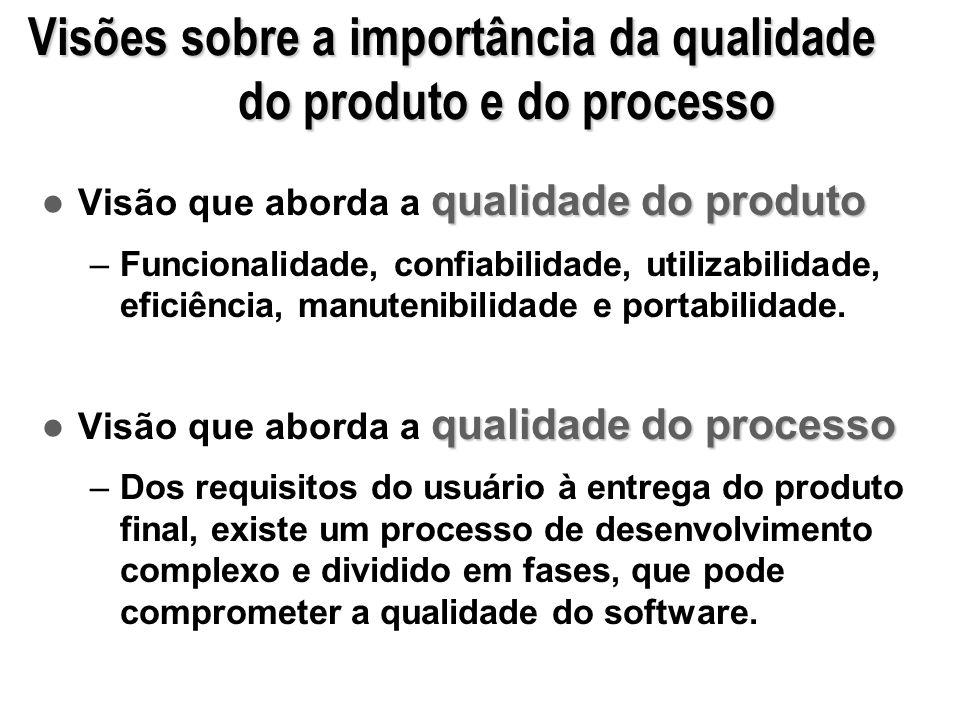 Visões sobre a importância da qualidade do produto e do processo qualidade do produto Visão que aborda a qualidade do produto –Funcionalidade, confiab