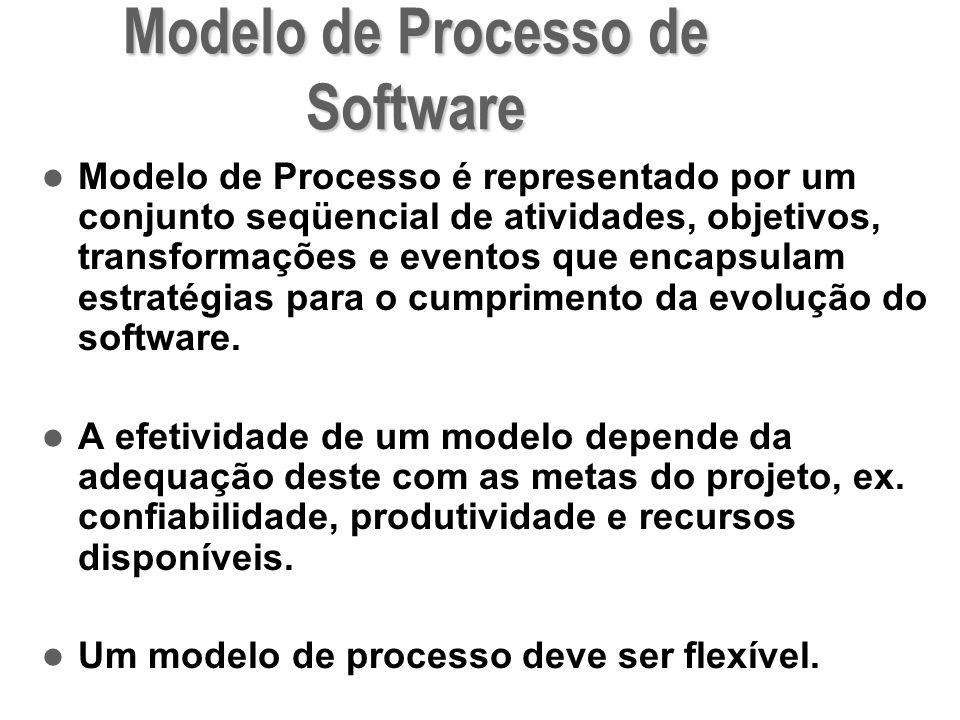 Modelo de Processo de Software Modelo de Processo é representado por um conjunto seqüencial de atividades, objetivos, transformações e eventos que encapsulam estratégias para o cumprimento da evolução do software.