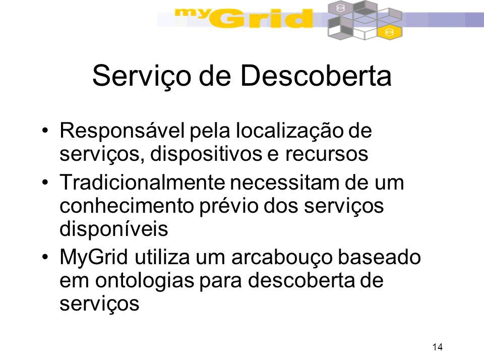 14 Serviço de Descoberta Responsável pela localização de serviços, dispositivos e recursos Tradicionalmente necessitam de um conhecimento prévio dos s