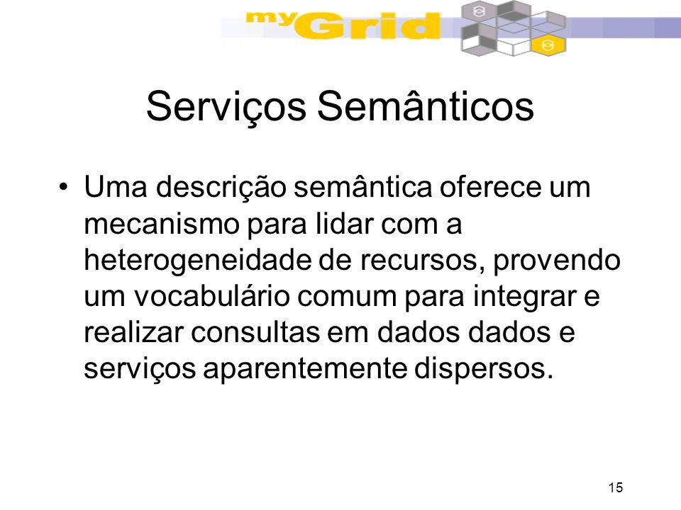 15 Serviços Semânticos Uma descrição semântica oferece um mecanismo para lidar com a heterogeneidade de recursos, provendo um vocabulário comum para i