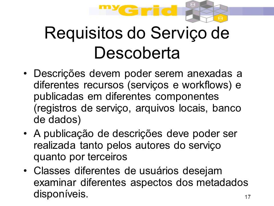 17 Requisitos do Serviço de Descoberta Descrições devem poder serem anexadas a diferentes recursos (serviços e workflows) e publicadas em diferentes c