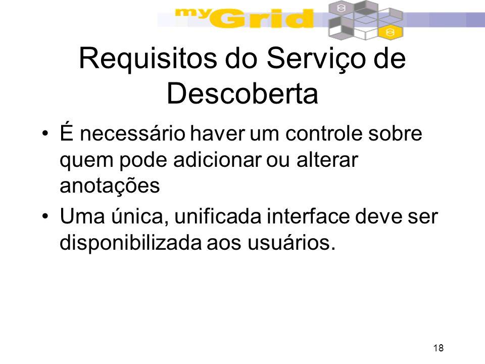 18 Requisitos do Serviço de Descoberta É necessário haver um controle sobre quem pode adicionar ou alterar anotações Uma única, unificada interface de