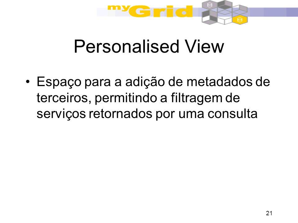 21 Personalised View Espaço para a adição de metadados de terceiros, permitindo a filtragem de serviços retornados por uma consulta