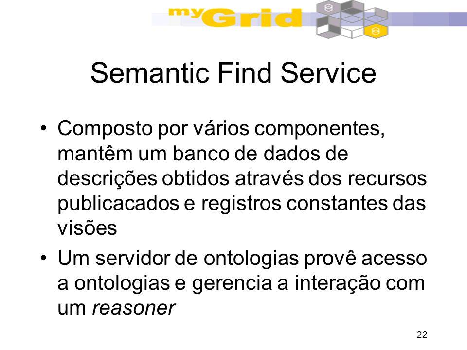 22 Semantic Find Service Composto por vários componentes, mantêm um banco de dados de descrições obtidos através dos recursos publicacados e registros