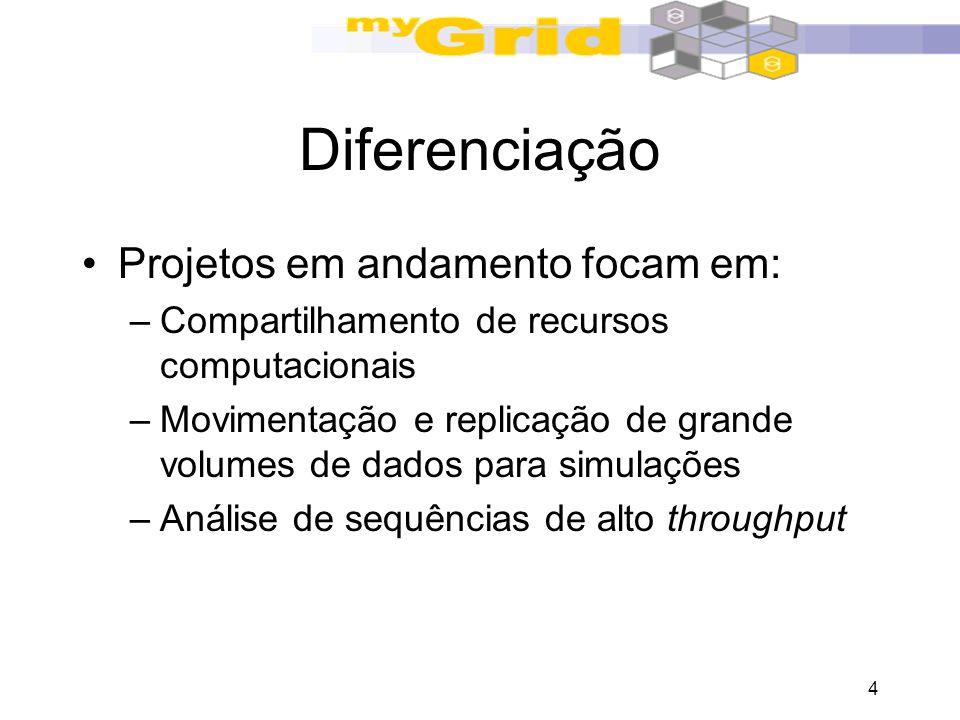 4 Diferenciação Projetos em andamento focam em: –Compartilhamento de recursos computacionais –Movimentação e replicação de grande volumes de dados par