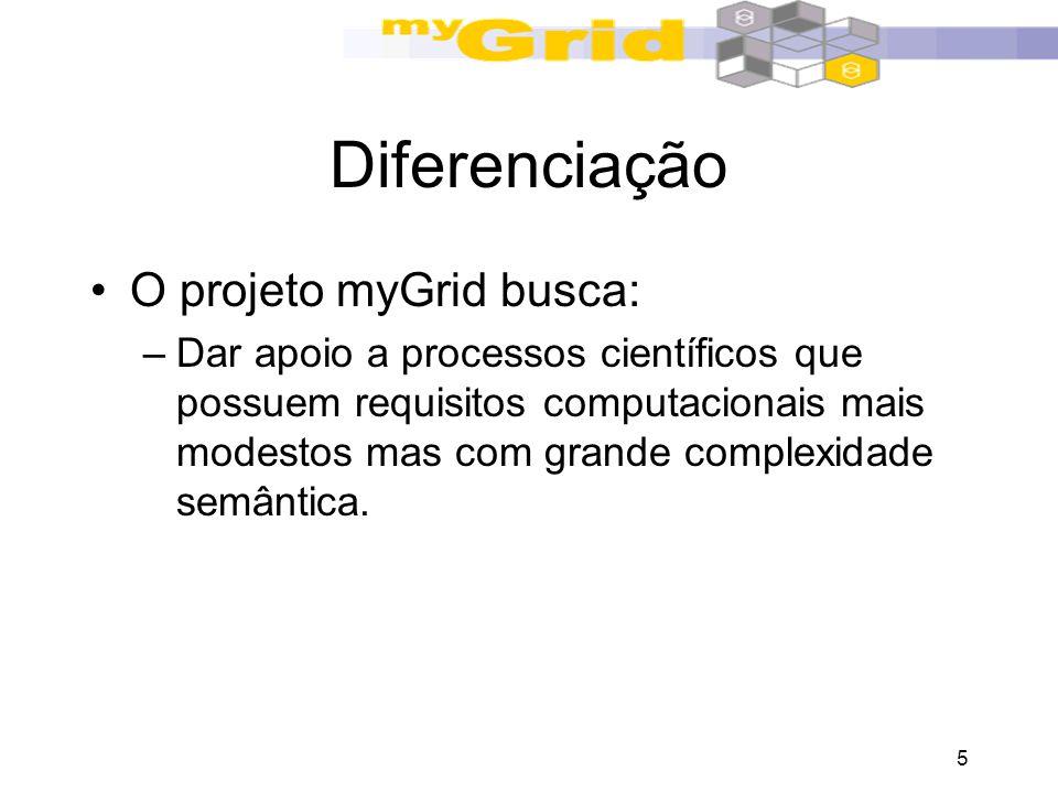 5 Diferenciação O projeto myGrid busca: –Dar apoio a processos científicos que possuem requisitos computacionais mais modestos mas com grande complexi