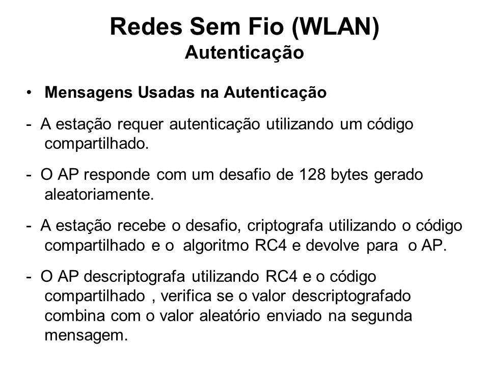 Redes Sem Fio (WLAN) Autenticação Mensagens Usadas na Autenticação - A estação requer autenticação utilizando um código compartilhado. - O AP responde