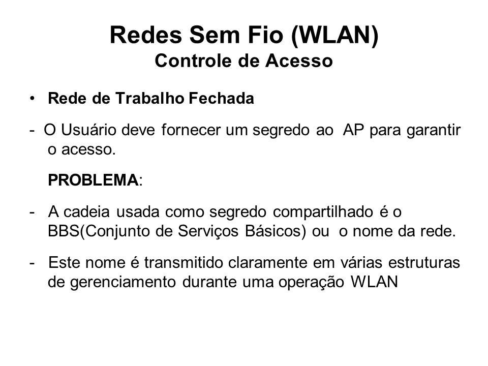 Redes Sem Fio (WLAN) Controle de Acesso Rede de Trabalho Fechada - O Usuário deve fornecer um segredo ao AP para garantir o acesso. PROBLEMA: - A cade
