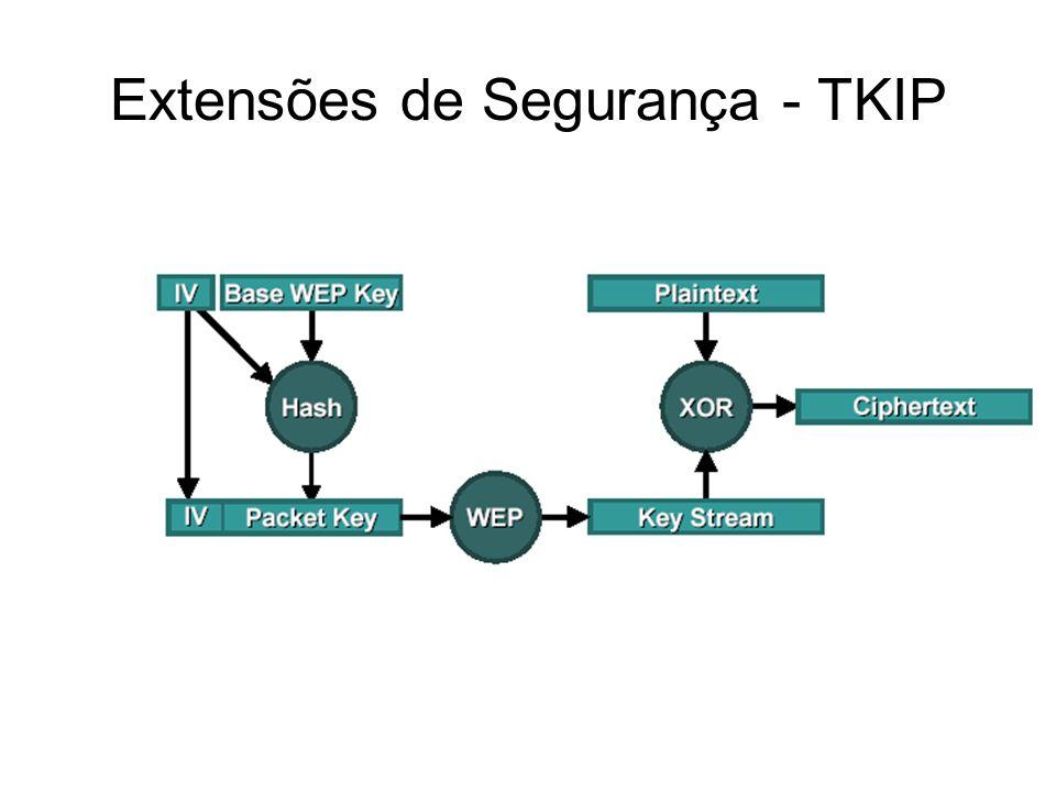 Extensões de Segurança - TKIP