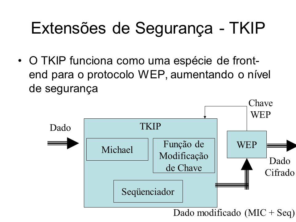 Extensões de Segurança - TKIP O TKIP funciona como uma espécie de front- end para o protocolo WEP, aumentando o nível de segurança WEP TKIP Michael Função de Modificação de Chave Seqüenciador Dado Dado modificado (MIC + Seq) Chave WEP Dado Cifrado