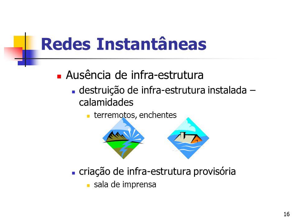 16 Redes Instantâneas Ausência de infra-estrutura destruição de infra-estrutura instalada – calamidades terremotos, enchentes criação de infra-estrutu