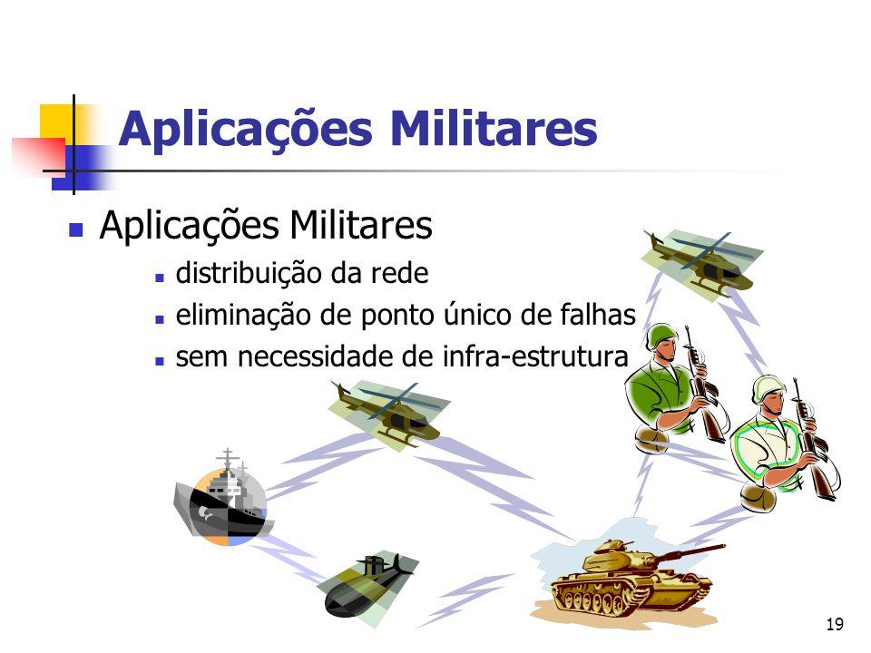 19 Aplicações Militares distribuição da rede eliminação de ponto único de falhas sem necessidade de infra-estrutura