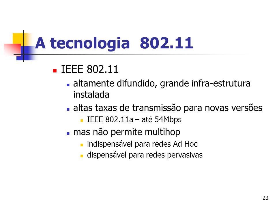 23 IEEE 802.11 altamente difundido, grande infra-estrutura instalada altas taxas de transmissão para novas versões IEEE 802.11a – até 54Mbps mas não p