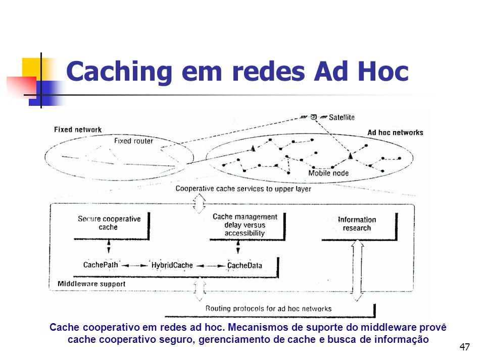 47 Cache cooperativo em redes ad hoc. Mecanismos de suporte do middleware provê cache cooperativo seguro, gerenciamento de cache e busca de informação