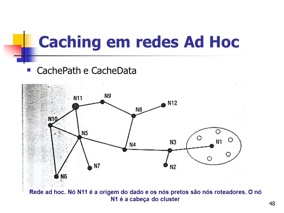 48 Caching em redes Ad Hoc  CachePath e CacheData Rede ad hoc. Nó N11 é a origem do dado e os nós pretos são nós roteadores. O nó N1 é a cabeça do cl