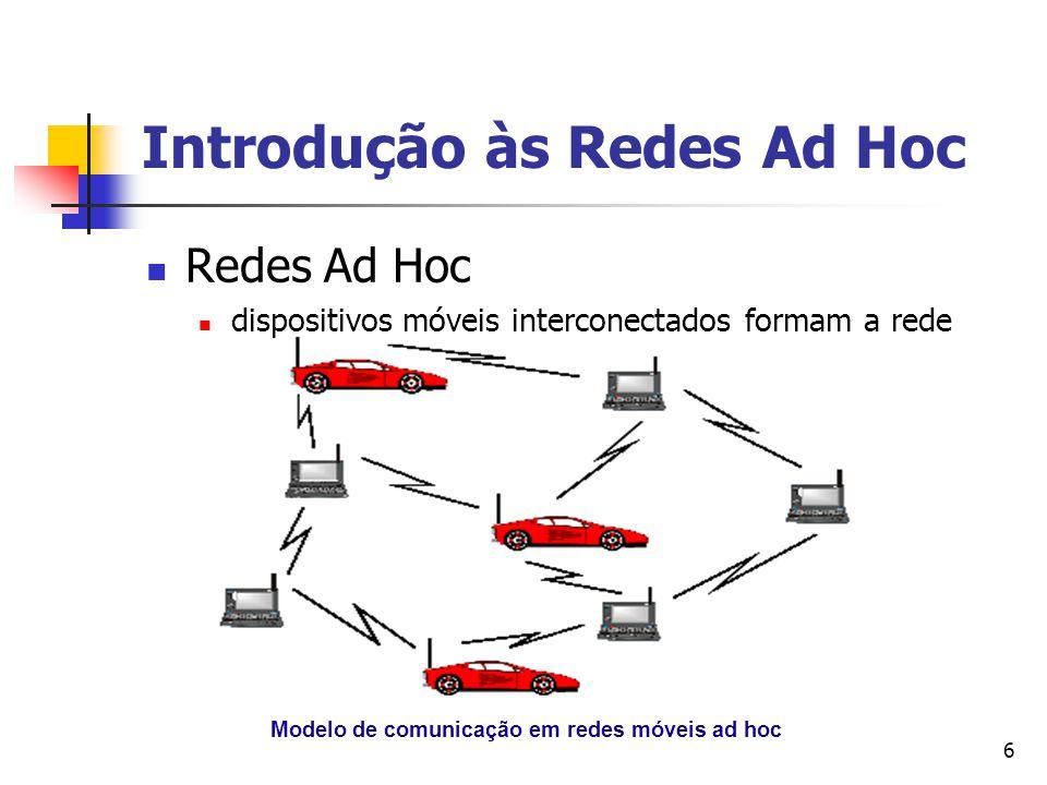 6 Introdução às Redes Ad Hoc Modelo de comunicação em redes móveis ad hoc Redes Ad Hoc dispositivos móveis interconectados formam a rede