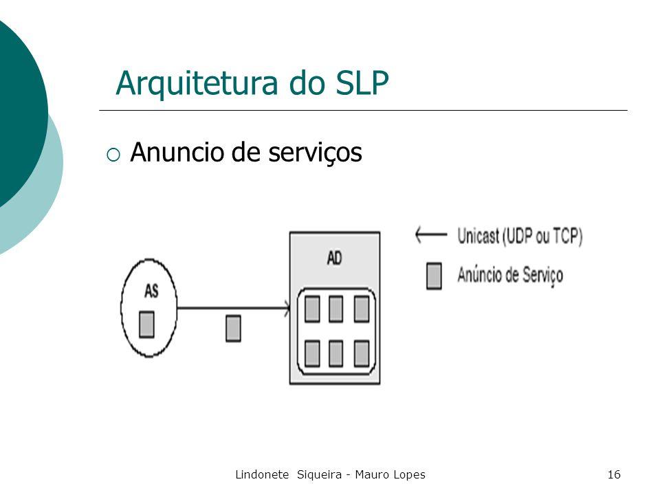 Lindonete Siqueira - Mauro Lopes16 Arquitetura do SLP  Anuncio de serviços