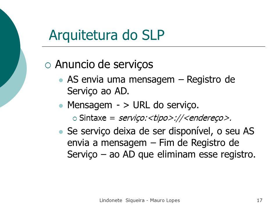 Lindonete Siqueira - Mauro Lopes17 Arquitetura do SLP  Anuncio de serviços AS envia uma mensagem – Registro de Serviço ao AD.