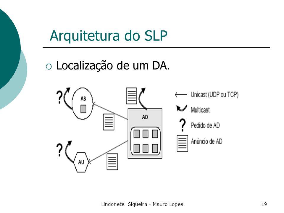 Lindonete Siqueira - Mauro Lopes19 Arquitetura do SLP  Localização de um DA.