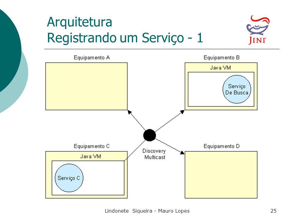 Lindonete Siqueira - Mauro Lopes25 Arquitetura Registrando um Serviço - 1