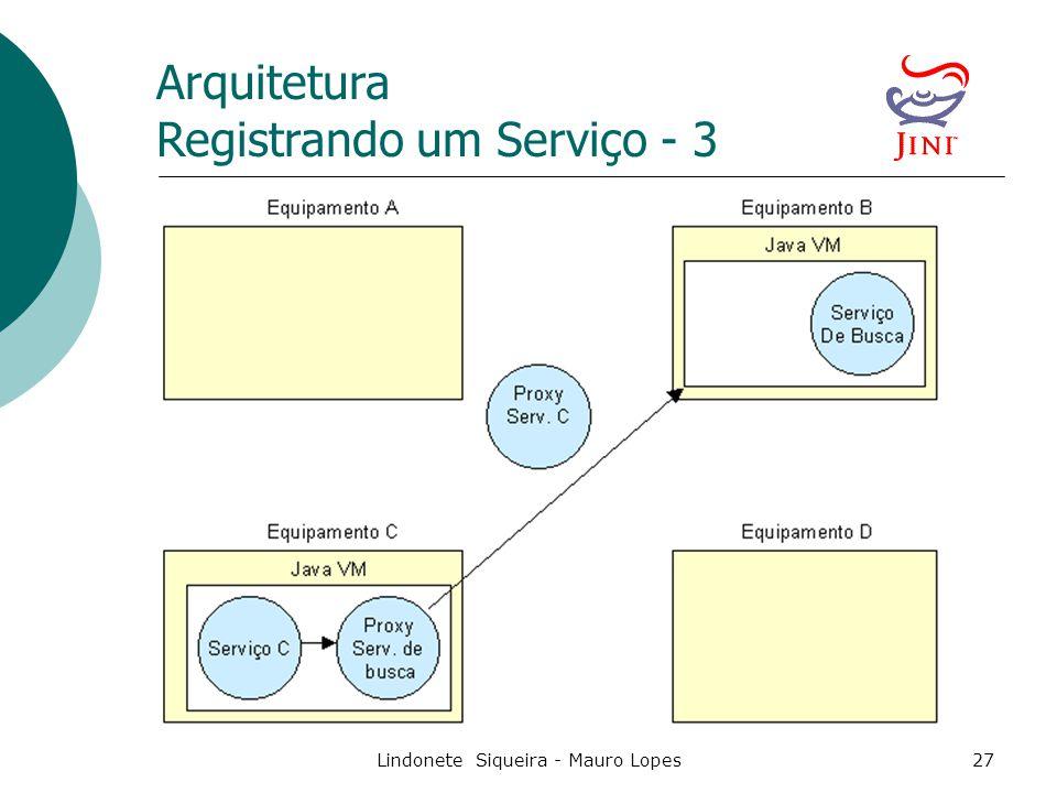 Lindonete Siqueira - Mauro Lopes27 Arquitetura Registrando um Serviço - 3