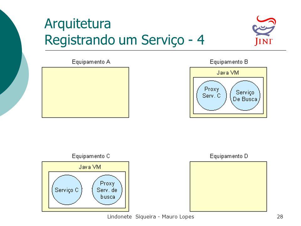 Lindonete Siqueira - Mauro Lopes28 Arquitetura Registrando um Serviço - 4