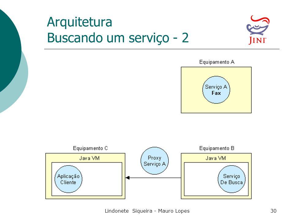 Lindonete Siqueira - Mauro Lopes30 Arquitetura Buscando um serviço - 2
