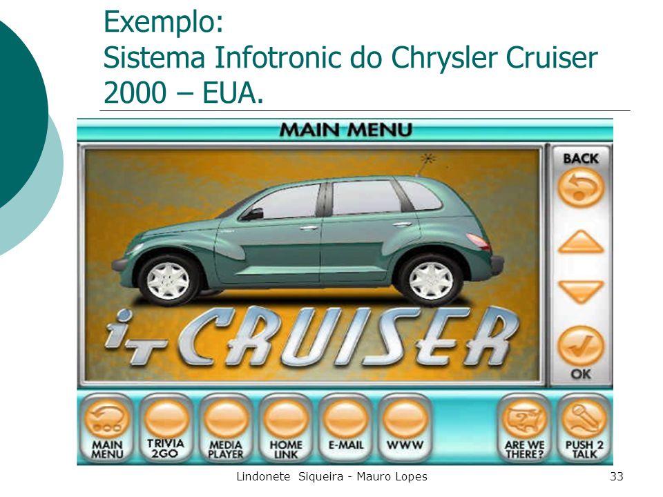 Lindonete Siqueira - Mauro Lopes33 Exemplo: Sistema Infotronic do Chrysler Cruiser 2000 – EUA.