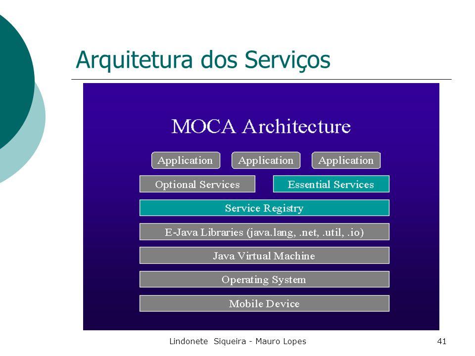 Lindonete Siqueira - Mauro Lopes41 Arquitetura dos Serviços