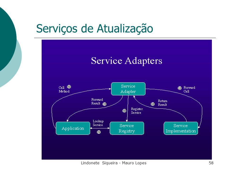 Lindonete Siqueira - Mauro Lopes58 Serviços de Atualização