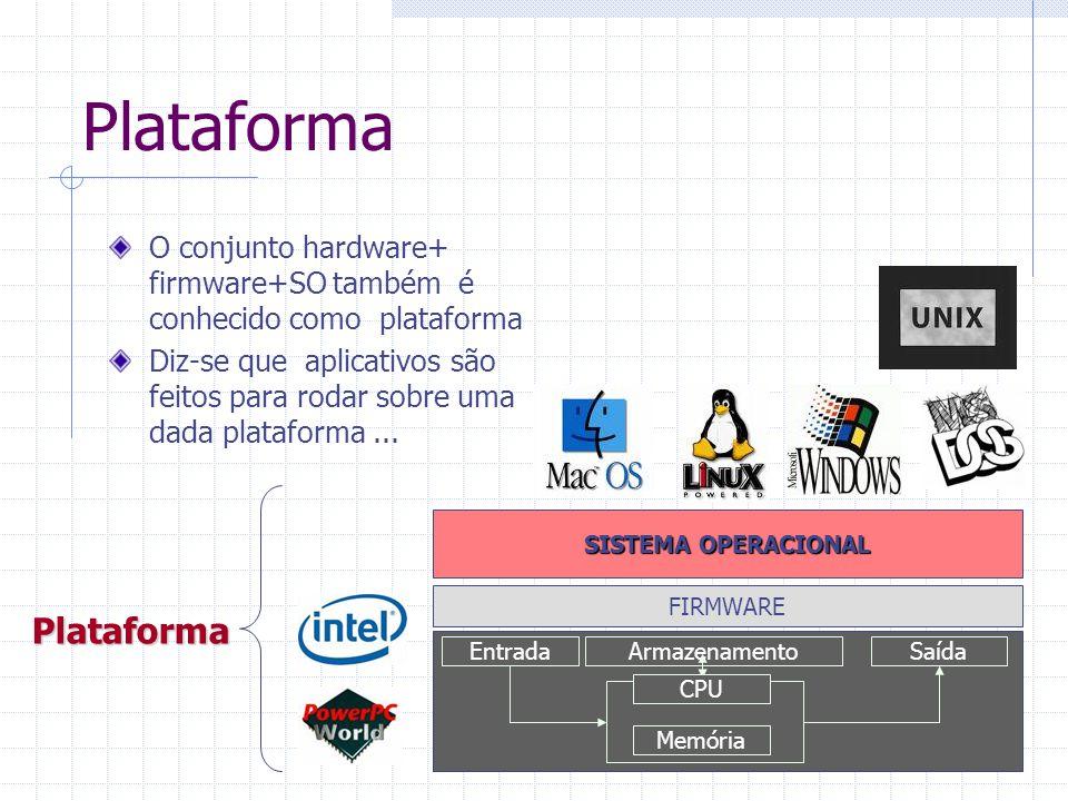 Plataforma O conjunto hardware+ firmware+SO também é conhecido como plataforma Diz-se que aplicativos são feitos para rodar sobre uma dada plataforma.
