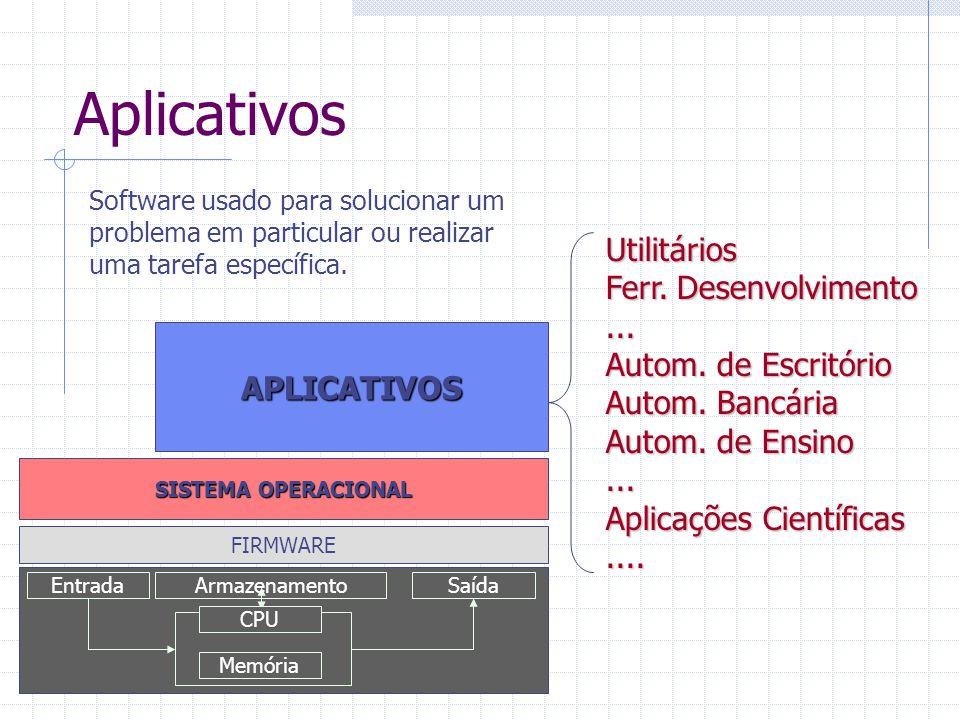Aplicativos ArmazenamentoEntradaSaída Memória CPU FIRMWARE SISTEMA OPERACIONAL APLICATIVOS Utilitários Utilitários Ferr.