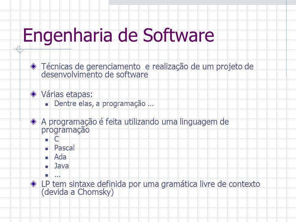 Engenharia de Software Técnicas de gerenciamento e realização de um projeto de desenvolvimento de software Várias etapas: Dentre elas, a programação..