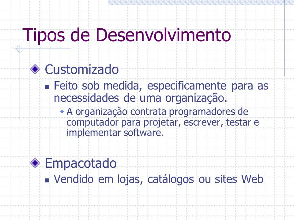 Tipos de Desenvolvimento Customizado Feito sob medida, especificamente para as necessidades de uma organização.  A organização contrata programadores