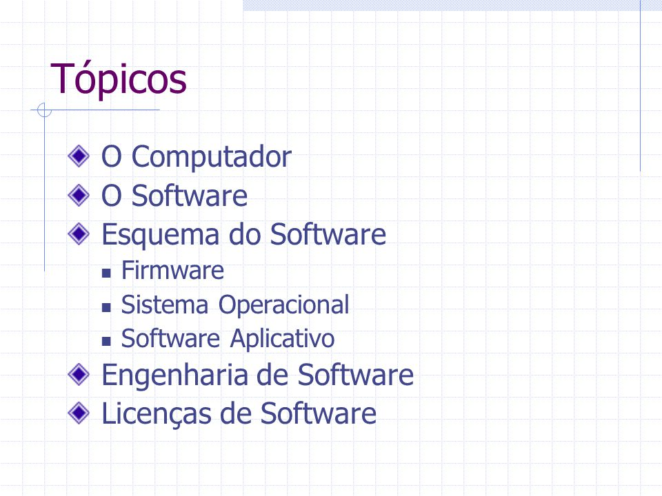 Tópicos O Computador O Software Esquema do Software Firmware Sistema Operacional Software Aplicativo Engenharia de Software Licenças de Software