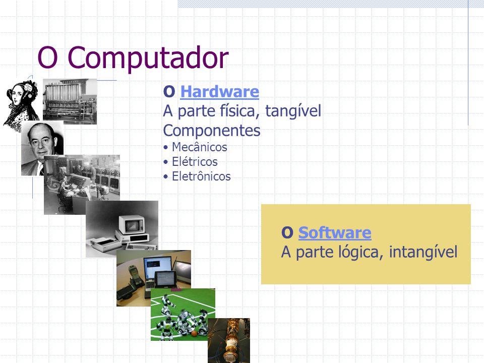 O Computador O HardwareHardware A parte física, tangível Componentes Mecânicos Elétricos Eletrônicos O SoftwareSoftware A parte lógica, intangível